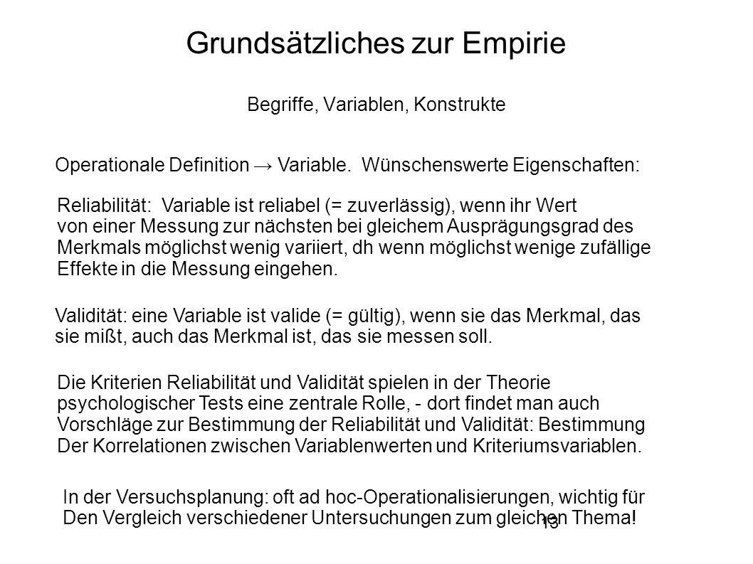 13 Grundsätzliches zur Empirie Begriffe, Variablen, Konstrukte Operationale Definition → Variable.