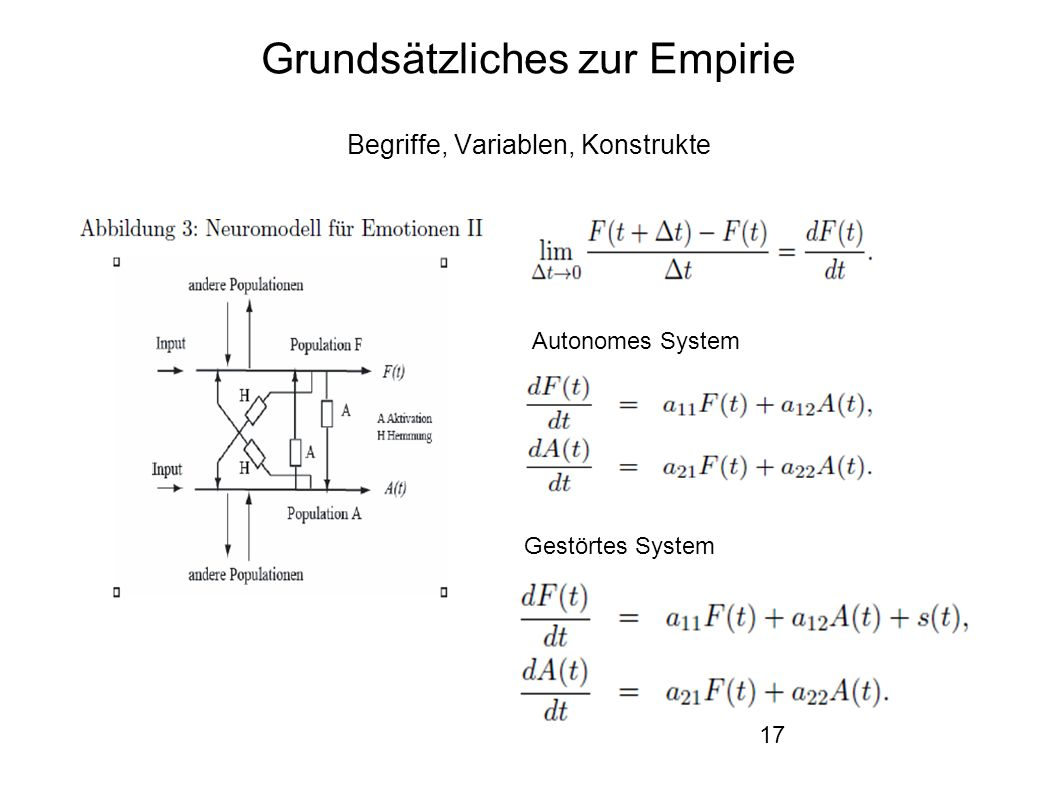 17 Grundsätzliches zur Empirie Begriffe, Variablen, Konstrukte Autonomes System Gestörtes System