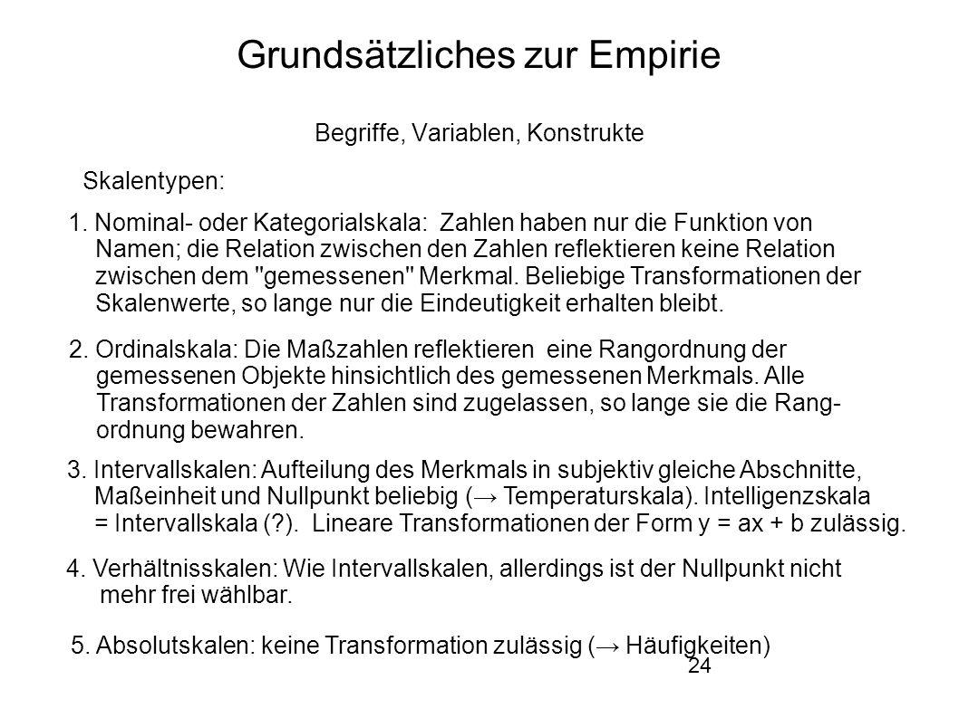 24 Grundsätzliches zur Empirie Begriffe, Variablen, Konstrukte Skalentypen: 1.