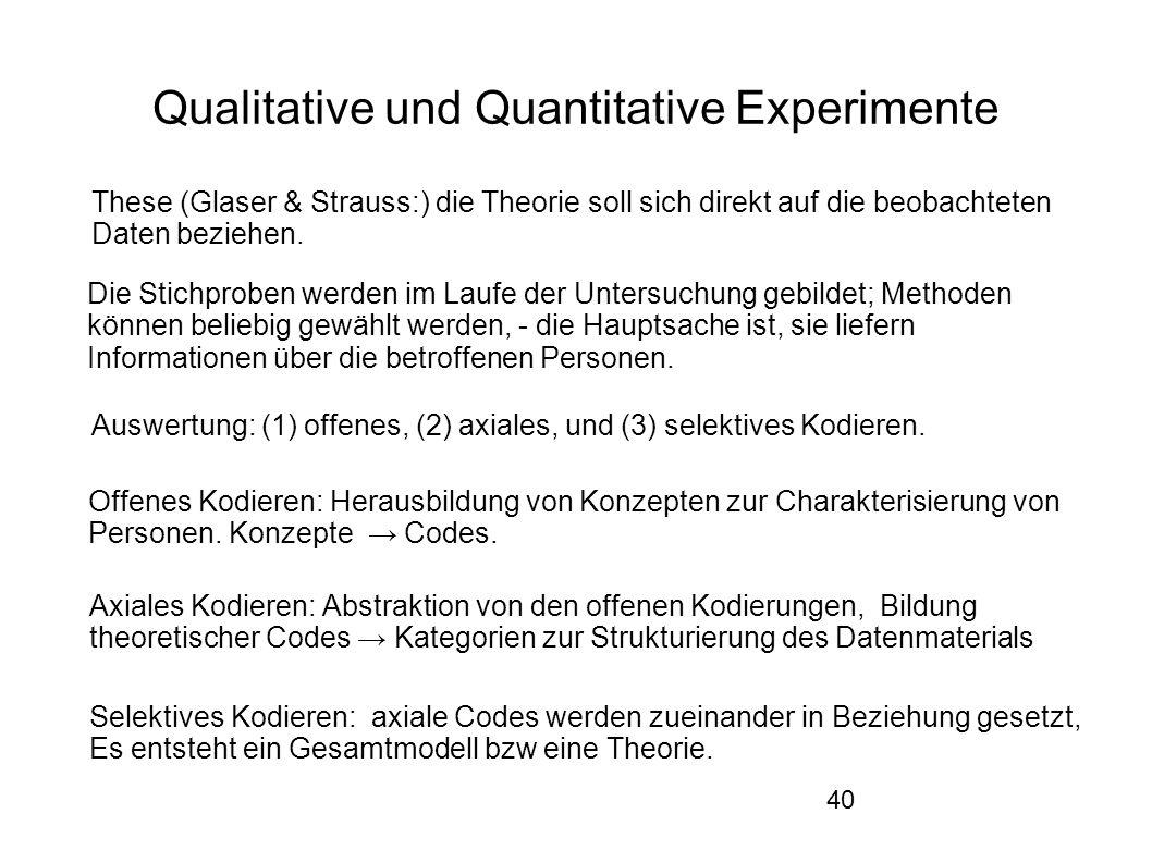 40 Qualitative und Quantitative Experimente These (Glaser & Strauss:) die Theorie soll sich direkt auf die beobachteten Daten beziehen.