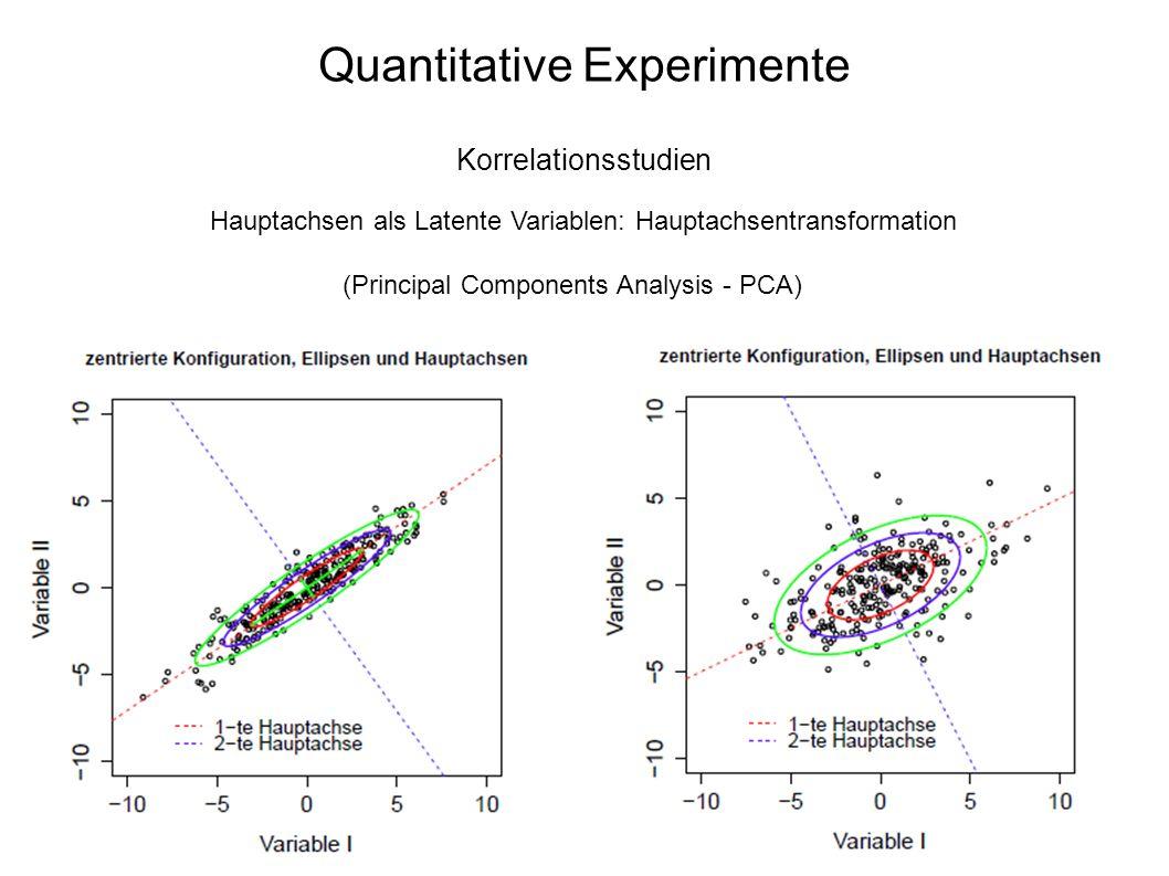 58 Quantitative Experimente Korrelationsstudien Hauptachsen als Latente Variablen: Hauptachsentransformation (Principal Components Analysis - PCA)