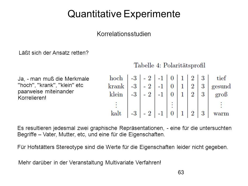 63 Quantitative Experimente Korrelationsstudien Läßt sich der Ansatz retten.