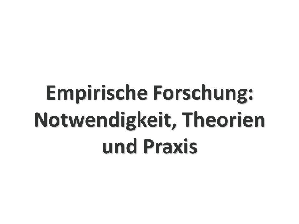 Empirische Forschung: Notwendigkeit, Theorien und Praxis