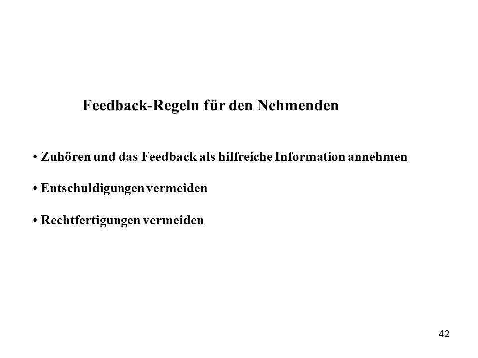 Feedback-Regeln für den Nehmenden Zuhören und das Feedback als hilfreiche Information annehmen Entschuldigungen vermeiden Rechtfertigungen vermeiden 42