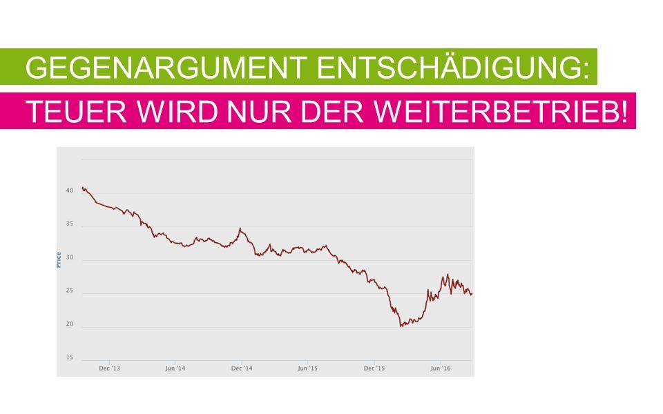 GEGENARGUMENT ENTSCHÄDIGUNG: TEUER WIRD NUR DER WEITERBETRIEB!