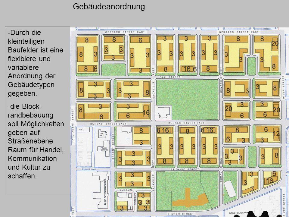 Gebäudeanordnung -Durch die kleinteiligen Baufelder ist eine flexiblere und variablere Anordnung der Gebäudetypen gegeben.