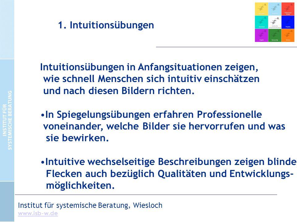Institut für systemische Beratung, Wiesloch www.isb-w.de Intuitionsübungen in Anfangsituationen zeigen, wie schnell Menschen sich intuitiv einschätzen und nach diesen Bildern richten.