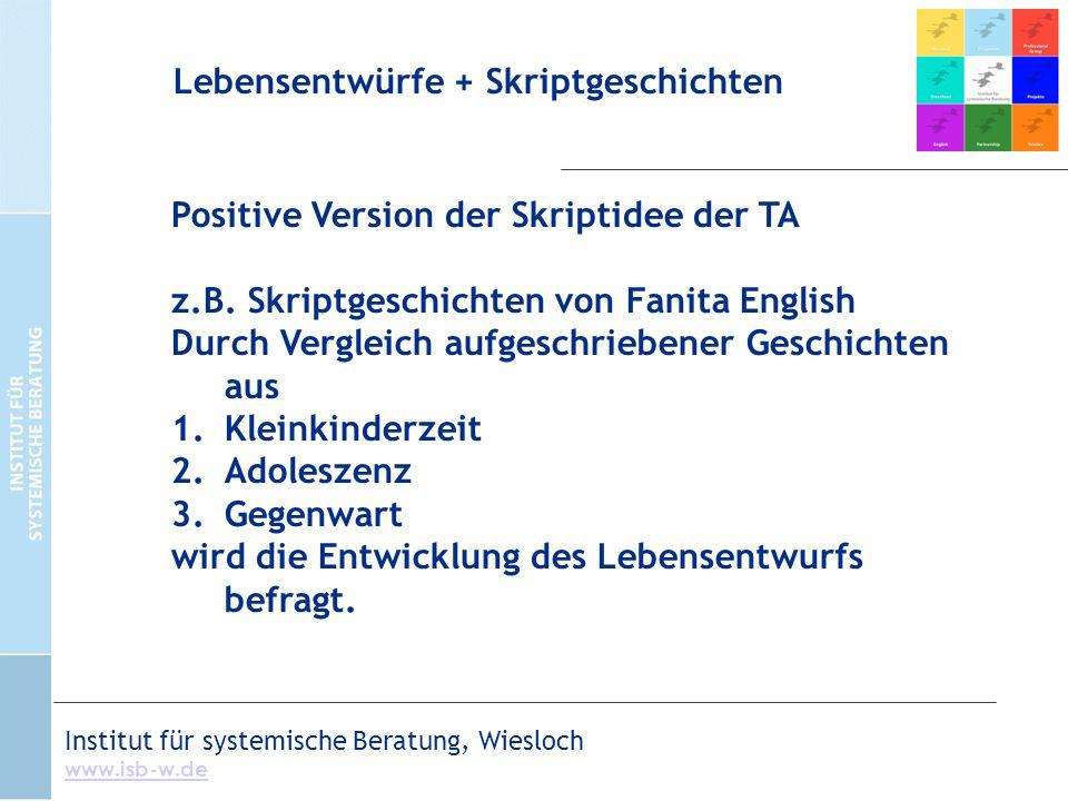 Institut für systemische Beratung, Wiesloch www.isb-w.de Positive Version der Skriptidee der TA z.B.