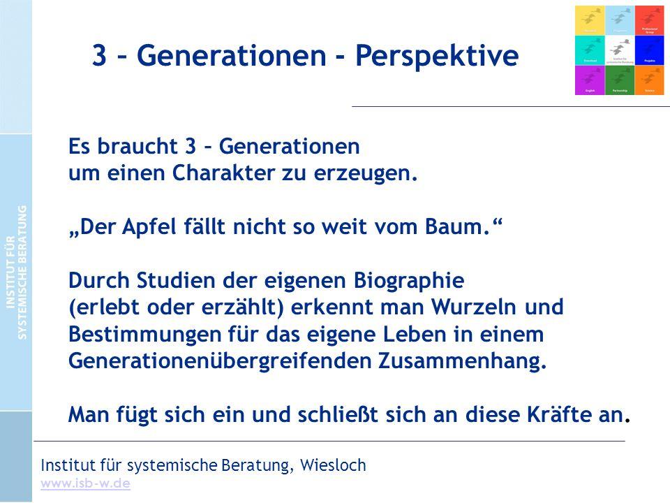 Institut für systemische Beratung, Wiesloch www.isb-w.de Es braucht 3 – Generationen um einen Charakter zu erzeugen.