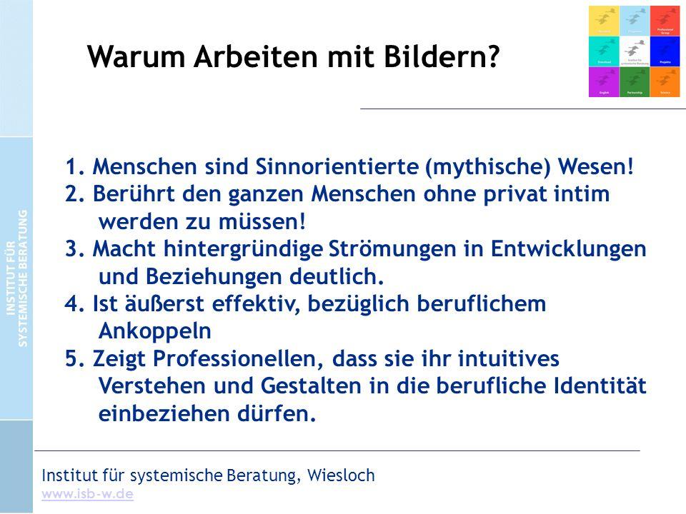 Institut für systemische Beratung, Wiesloch www.isb-w.de 1.