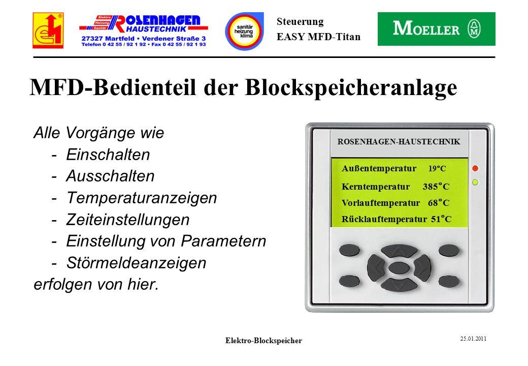 Elektro-Blockspeicher 25.01.2011 Steuerung EASY MFD-Titan MFD-Bedienteil der Blockspeicheranlage Alle Vorgänge wie - Einschalten - Ausschalten - Temperaturanzeigen - Zeiteinstellungen - Einstellung von Parametern - Störmeldeanzeigen erfolgen von hier.