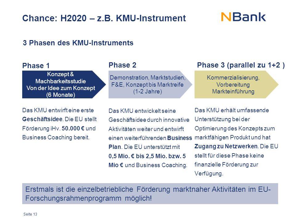 Seite 13 Chance: H2020 – z.B.