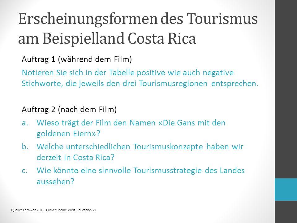 Erscheinungsformen des Tourismus am Beispielland Costa Rica Auftrag 1 (während dem Film) Notieren Sie sich in der Tabelle positive wie auch negative Stichworte, die jeweils den drei Tourismusregionen entsprechen.