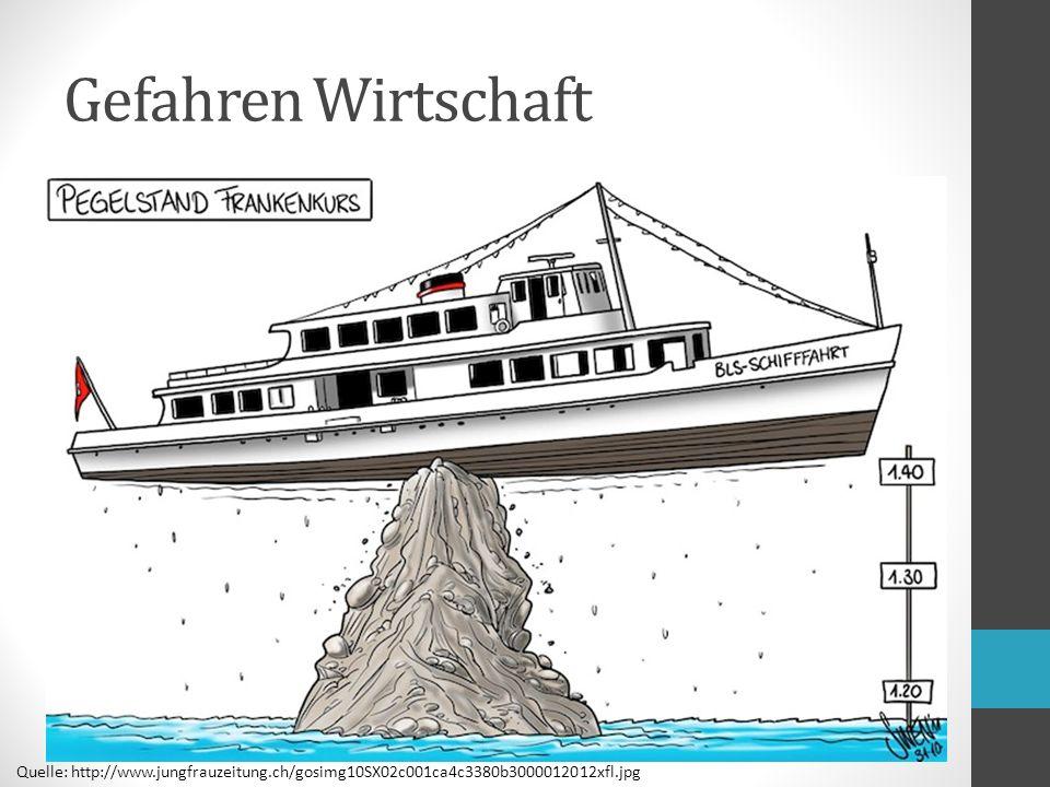 Gefahren Wirtschaft Quelle: http://www.jungfrauzeitung.ch/gosimg10SX02c001ca4c3380b3000012012xfl.jpg