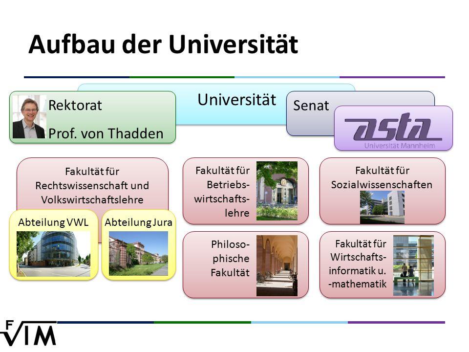 Universität Aufbau der Universität Rektorat Prof. von Thadden Rektorat Prof.