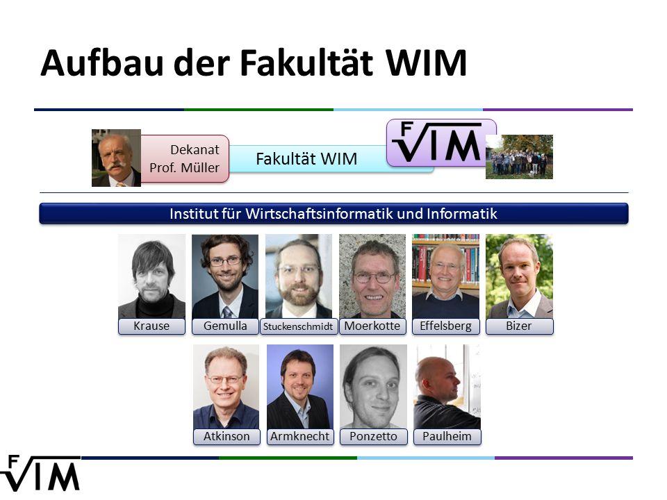 Aufbau der Fakultät WIM Fakultät WIM Dekanat Prof.