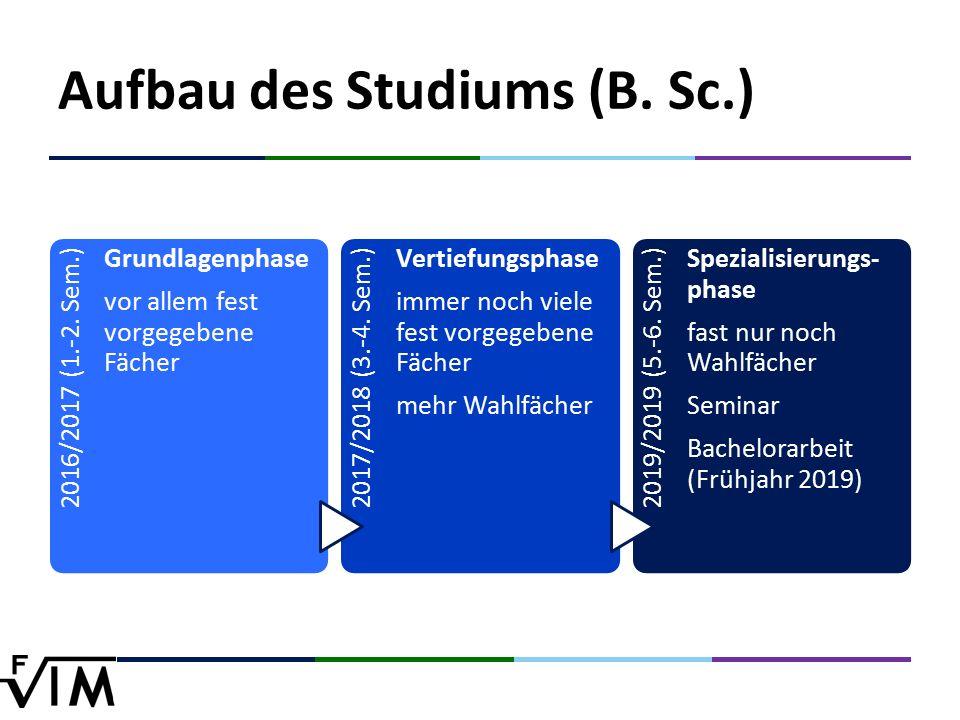 Aufbau des Studiums (B. Sc.) 2016/2017 (1.-2.
