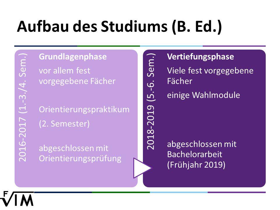 Aufbau des Studiums (B. Ed.) 2016-2017 (1.-3./4.
