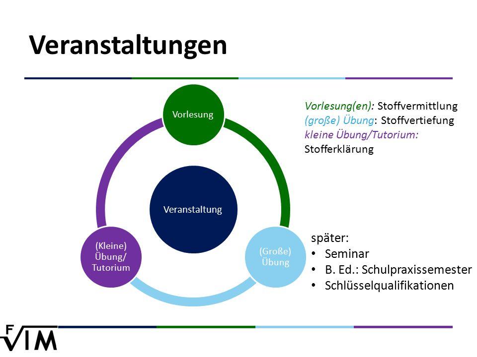 Veranstaltungen Veranstaltung Vorlesung (Große) Übung (Kleine) Übung/ Tutorium später: Seminar B.