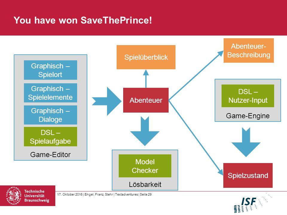 17. Oktober 2016 | Engel, Franz, Stehr | Textadventures | Seite 29 You have won SaveThePrince.