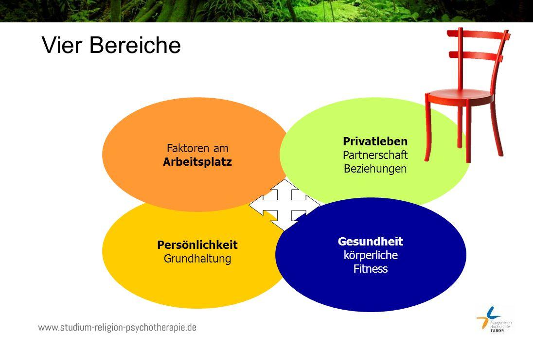 Persönlichkeit Grundhaltung Faktoren am Arbeitsplatz Privatleben Partnerschaft Beziehungen Gesundheit körperliche Fitness Vier Bereiche