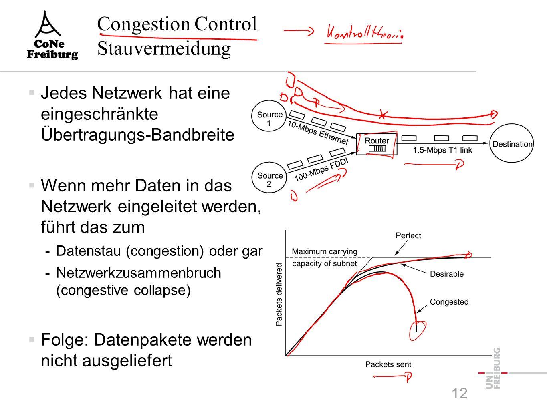 Congestion Control Stauvermeidung  Jedes Netzwerk hat eine eingeschränkte Übertragungs-Bandbreite  Wenn mehr Daten in das Netzwerk eingeleitet werden, führt das zum -Datenstau (congestion) oder gar -Netzwerkzusammenbruch (congestive collapse)  Folge: Datenpakete werden nicht ausgeliefert 12