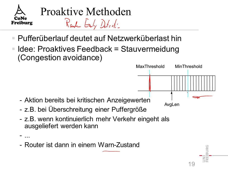 Proaktive Methoden  Pufferüberlauf deutet auf Netzwerküberlast hin  Idee: Proaktives Feedback = Stauvermeidung (Congestion avoidance) -Aktion bereits bei kritischen Anzeigewerten -z.B.