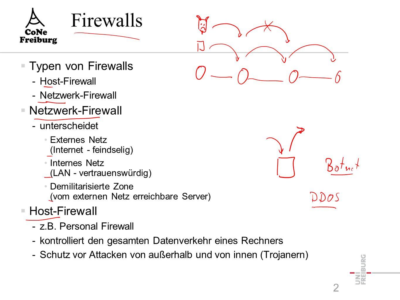 2 Firewalls  Typen von Firewalls -Host-Firewall -Netzwerk-Firewall  Netzwerk-Firewall -unterscheidet Externes Netz (Internet - feindselig) Internes Netz (LAN - vertrauenswürdig) Demilitarisierte Zone (vom externen Netz erreichbare Server)  Host-Firewall -z.B.