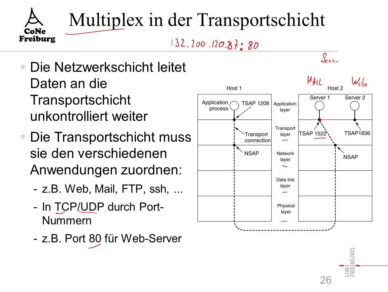 Multiplex in der Transportschicht  Die Netzwerkschicht leitet Daten an die Transportschicht unkontrolliert weiter  Die Transportschicht muss sie den verschiedenen Anwendungen zuordnen: -z.B.