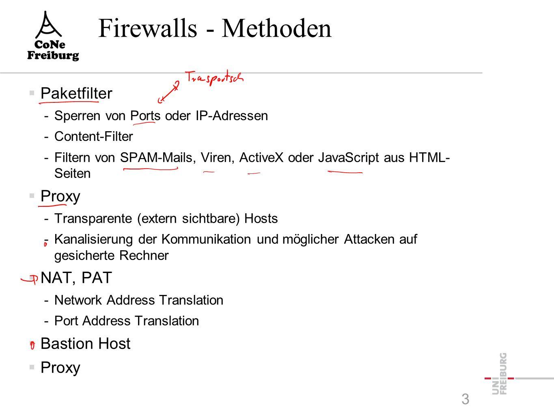 3 Firewalls - Methoden  Paketfilter -Sperren von Ports oder IP-Adressen -Content-Filter -Filtern von SPAM-Mails, Viren, ActiveX oder JavaScript aus HTML- Seiten  Proxy -Transparente (extern sichtbare) Hosts -Kanalisierung der Kommunikation und möglicher Attacken auf gesicherte Rechner  NAT, PAT -Network Address Translation -Port Address Translation  Bastion Host  Proxy