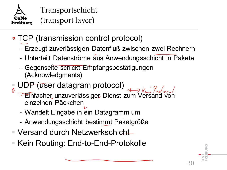 Transportschicht (transport layer)  TCP (transmission control protocol) -Erzeugt zuverlässigen Datenfluß zwischen zwei Rechnern -Unterteilt Datenströme aus Anwendungsschicht in Pakete -Gegenseite schickt Empfangsbestätigungen (Acknowledgments)  UDP (user datagram protocol) -Einfacher unzuverlässiger Dienst zum Versand von einzelnen Päckchen -Wandelt Eingabe in ein Datagramm um -Anwendungsschicht bestimmt Paketgröße  Versand durch Netzwerkschicht  Kein Routing: End-to-End-Protokolle 30