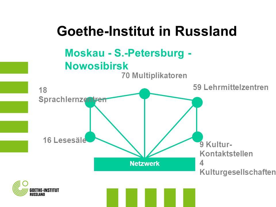 Goethe-Institut in Russland Moskau - S.-Petersburg - Nowosibirsk Netzwerk 18 Sprachlernzentren 16 Lesesäle 59 Lehrmittelzentren 70 Multiplikatoren 9 Kultur- Kontaktstellen 4 Kulturgesellschaften