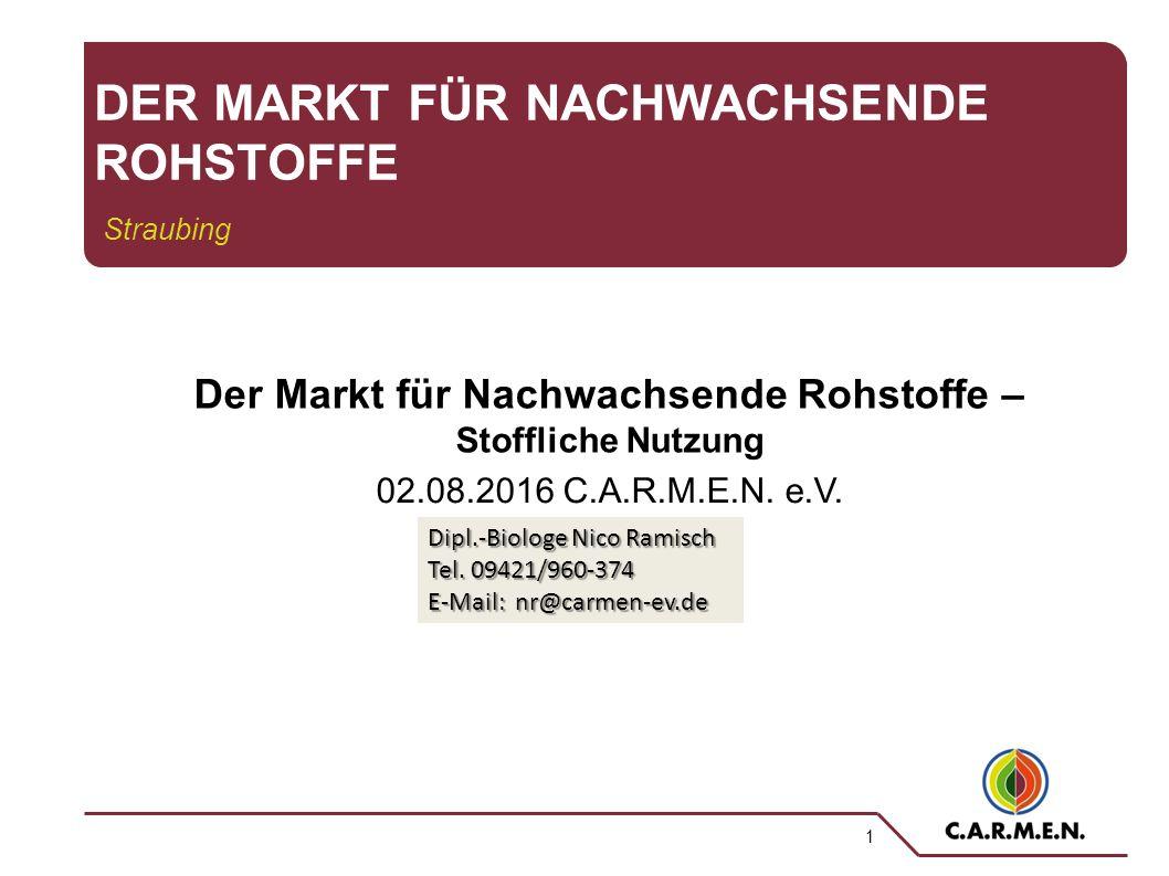 1 DER MARKT FÜR NACHWACHSENDE ROHSTOFFE Straubing 02.08.2016 C.A.R.M.E.N.