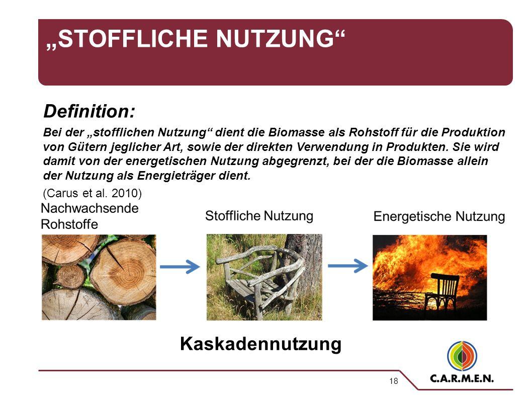 """18 """"STOFFLICHE NUTZUNG Definition: Bei der """"stofflichen Nutzung dient die Biomasse als Rohstoff für die Produktion von Gütern jeglicher Art, sowie der direkten Verwendung in Produkten."""