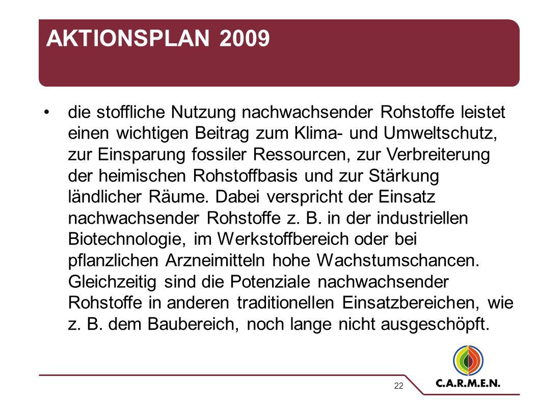 22 AKTIONSPLAN 2009 die stoffliche Nutzung nachwachsender Rohstoffe leistet einen wichtigen Beitrag zum Klima- und Umweltschutz, zur Einsparung fossiler Ressourcen, zur Verbreiterung der heimischen Rohstoffbasis und zur Stärkung ländlicher Räume.