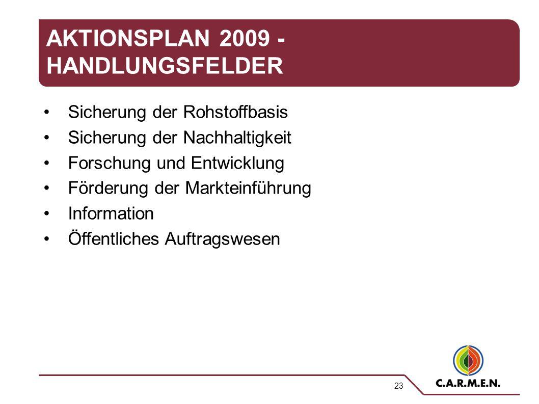 23 AKTIONSPLAN 2009 - HANDLUNGSFELDER Sicherung der Rohstoffbasis Sicherung der Nachhaltigkeit Forschung und Entwicklung Förderung der Markteinführung Information Öffentliches Auftragswesen