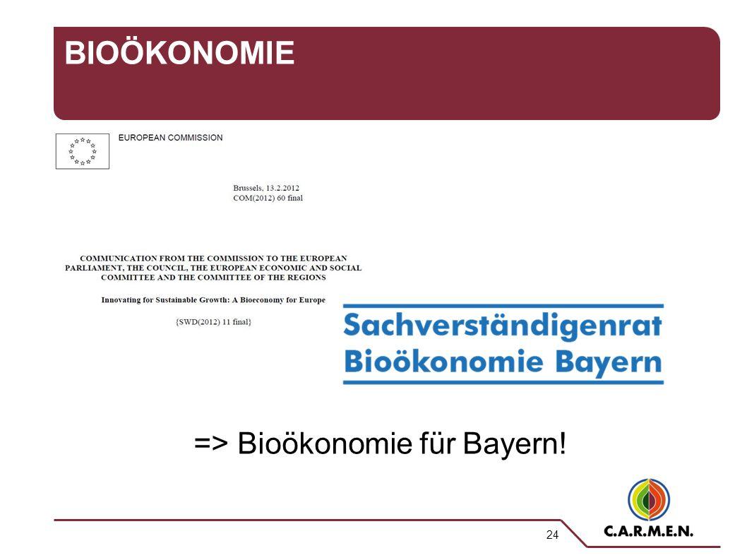 24 BIOÖKONOMIE => Bioökonomie für Bayern!