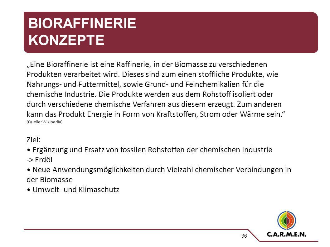 """36 BIORAFFINERIE KONZEPTE """"Eine Bioraffinerie ist eine Raffinerie, in der Biomasse zu verschiedenen Produkten verarbeitet wird."""