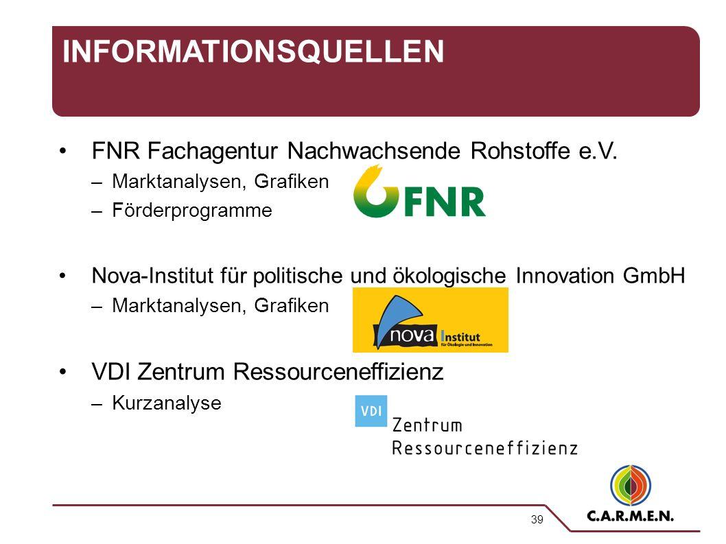 39 INFORMATIONSQUELLEN FNR Fachagentur Nachwachsende Rohstoffe e.V.