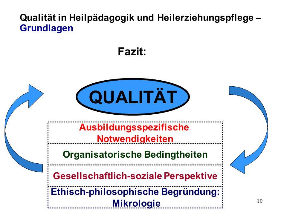 9 Qualität in Heilpädagogik und Heilerziehungspflege – Grundlagen 4.