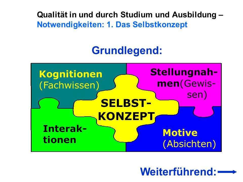 14 Qualität in den Organisationen – Ausgewählte Aspekte z.B.