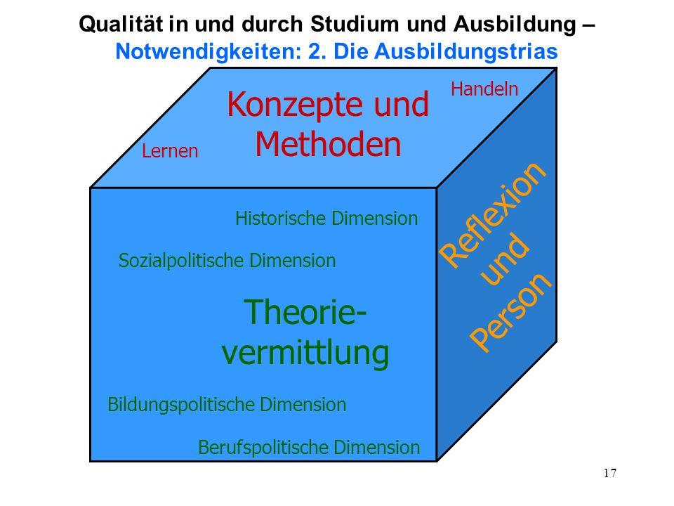 Historische Dimension Bewusstsein der HP und HEP Unabgeschlossenes Projekt an/mit Grenzen Sozialpolit.