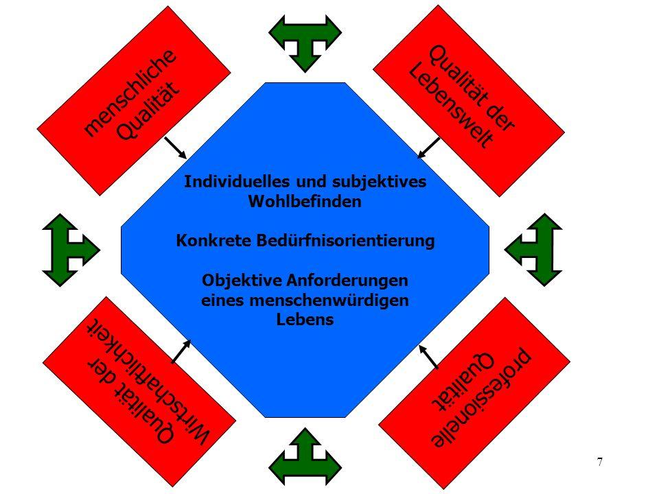 Qualität in Heilpädagogik und Heilerziehungspflege – Grundlagen 2.