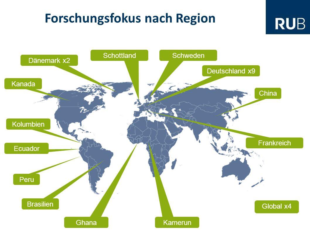 Forschungsfokus nach Region China Peru Kanada Kolumbien Kamerun Ghana Ecuador Brasilien Deutschland x9 Dänemark x2 Global x4 SchottlandSchweden Frankreich
