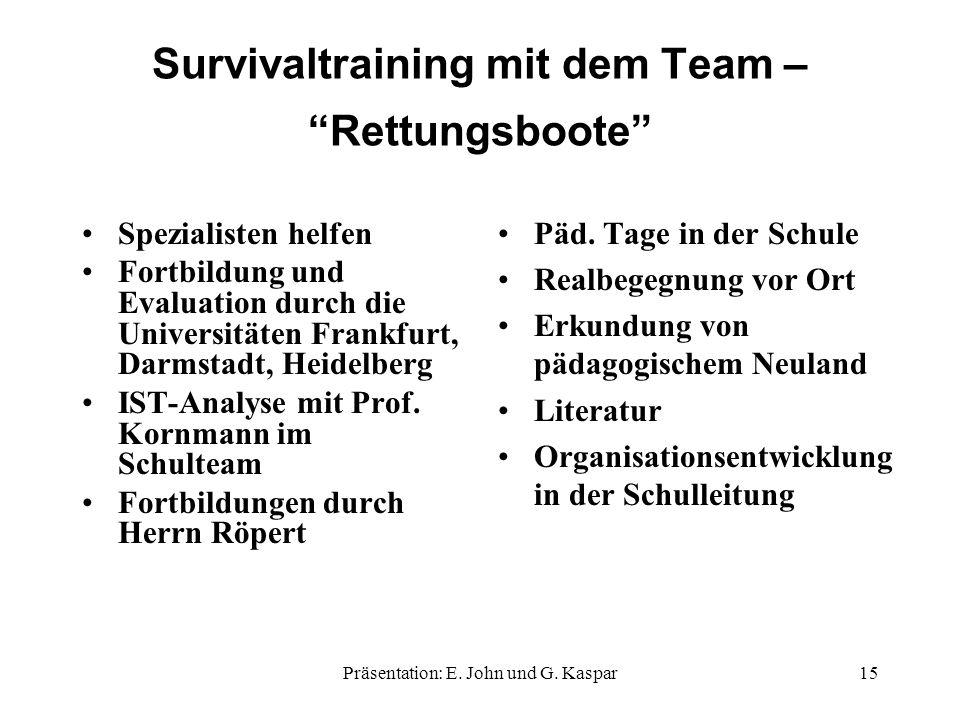 Survivaltraining mit dem Team – Rettungsboote Spezialisten helfen Fortbildung und Evaluation durch die Universitäten Frankfurt, Darmstadt, Heidelberg IST-Analyse mit Prof.