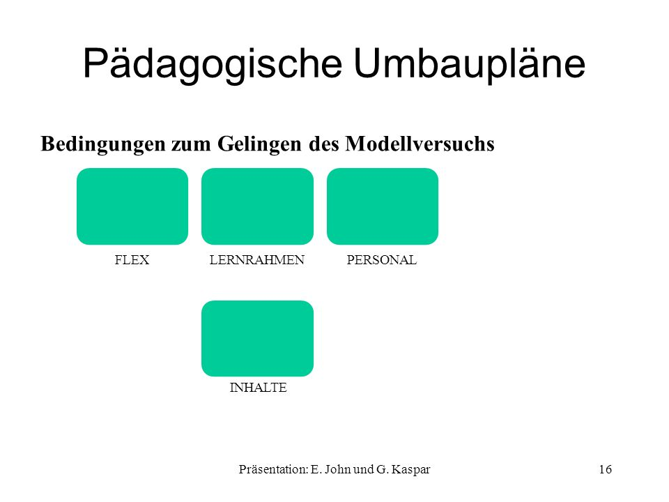 Pädagogische Umbaupläne Bedingungen zum Gelingen des Modellversuchs Präsentation: E.