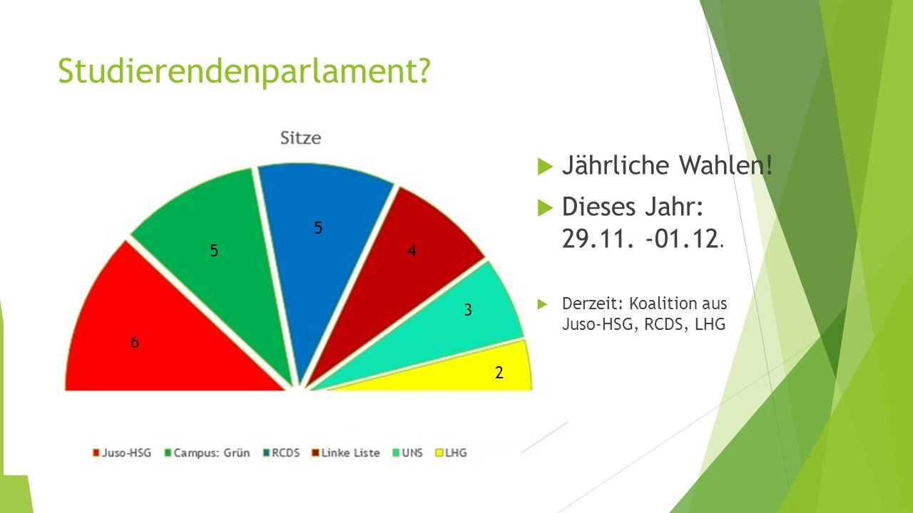 Studierendenparlament. JJährliche Wahlen. DDieses Jahr: 29.11.