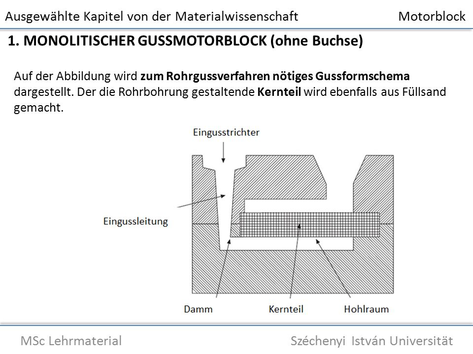 Ausgewählte Kapitel von der Materialwissenschaft Motorblock MSc Lehrmaterial Széchenyi István Universität 1.