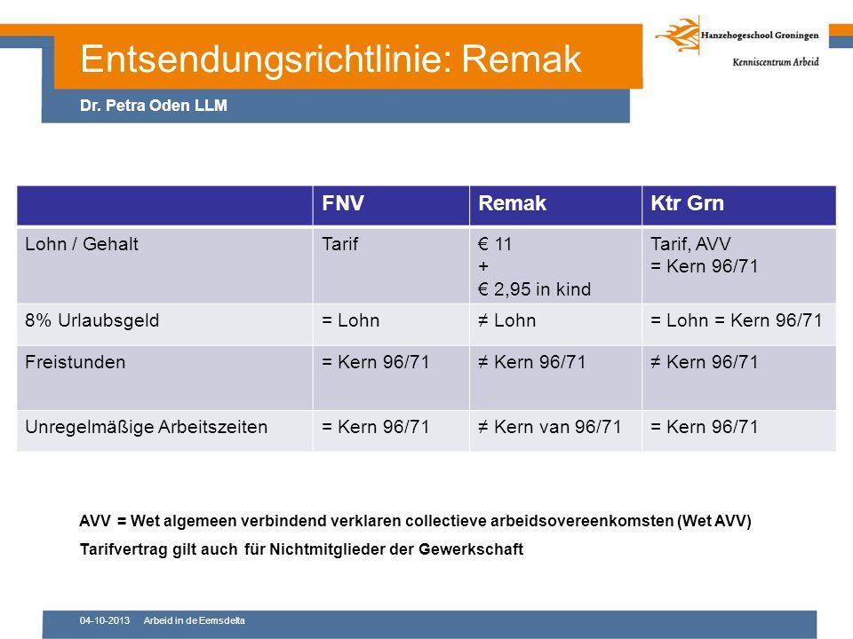 04-10-2013Arbeid in de Eemsdelta Entsendungsrichtlinie: Remak Dr.