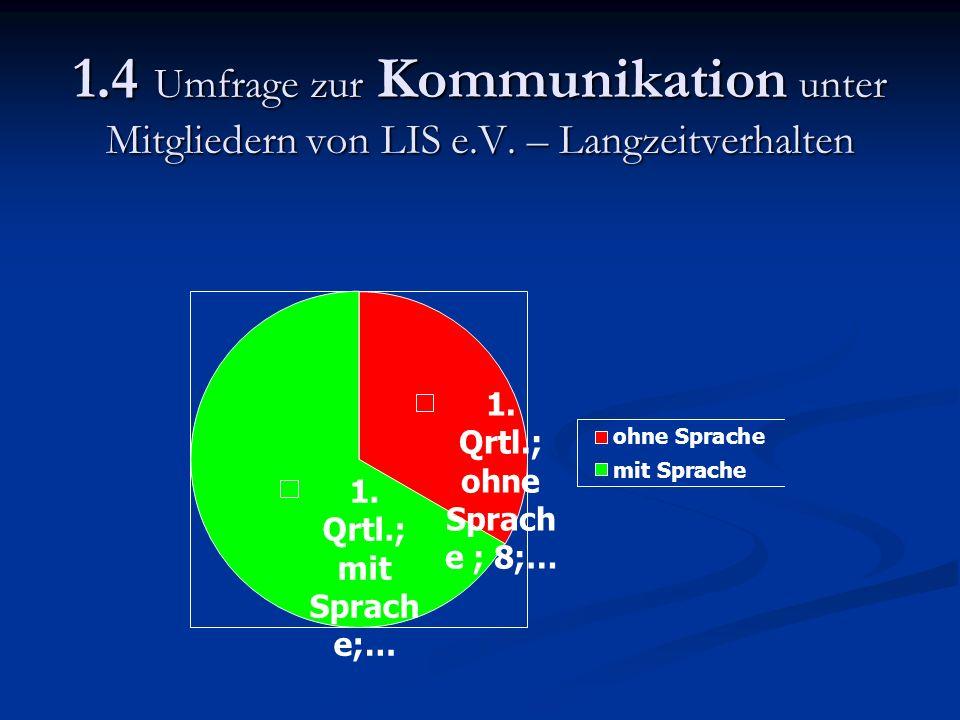 1.4 Umfrage zur Kommunikation unter Mitgliedern von LIS e.V. – Langzeitverhalten